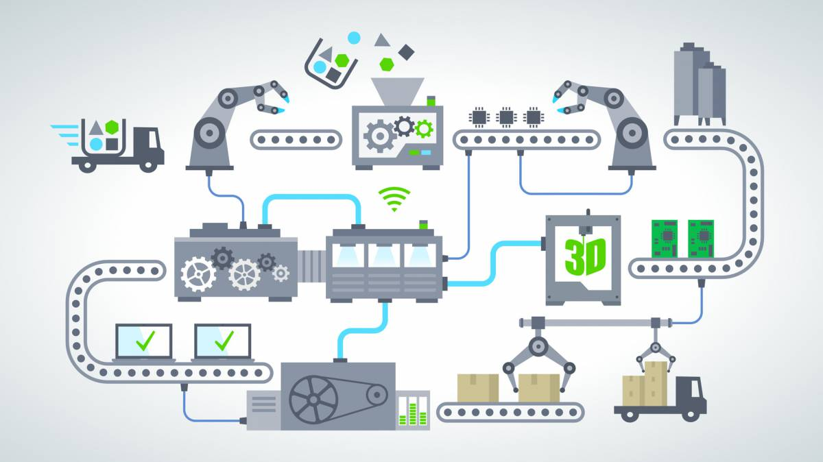 Qu'est-ce que l'Industrie 4.0 ?