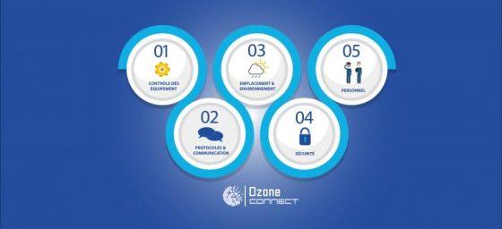 Infographie : 5 éléments clés pour votre orientation IIoT