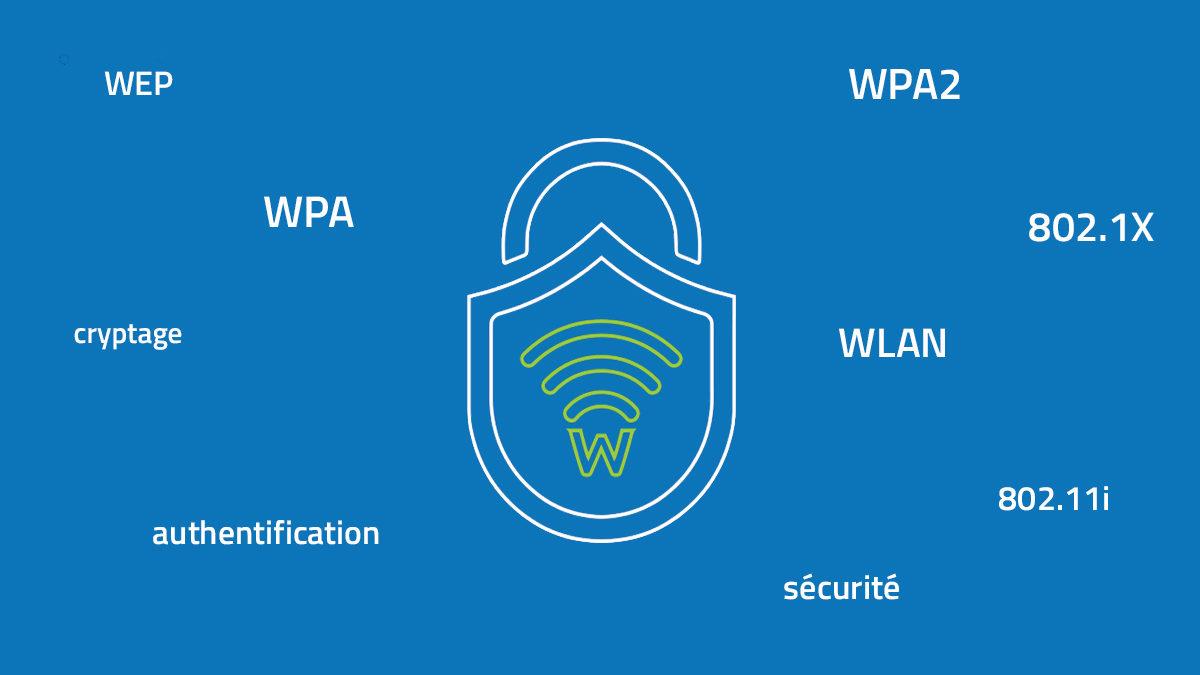 Sécurité Wifi : Comment protéger votre WLAN ?